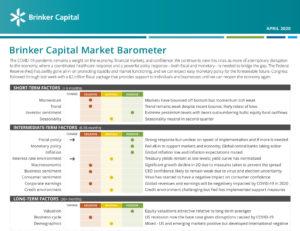 Brinker_Barometer_4-2020-1