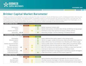 Nov-barometer