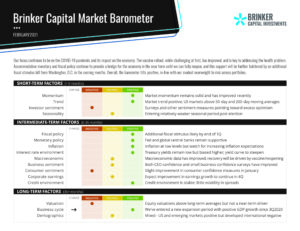 Brinker_Barometer_February-2021