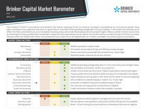 Brinker_Barometer_April-2021