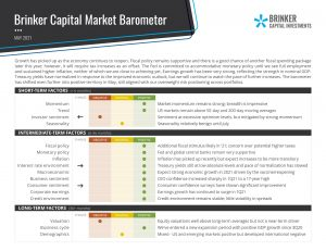 Brinker_Barometer_May-2021