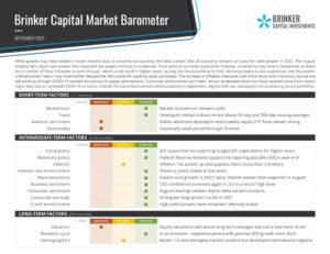 Brinker_Barometer_September-2021
